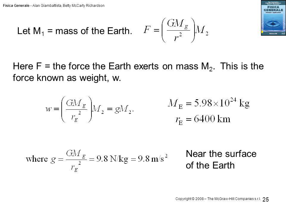 Let M1 = mass of the Earth. Here F = the force the Earth exerts on mass M2. This is the force known as weight, w.