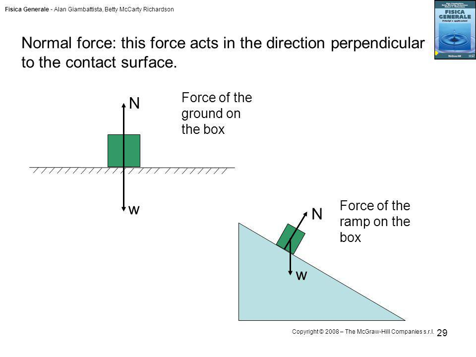 Normal force: this force acts in the direction perpendicular to the contact surface.