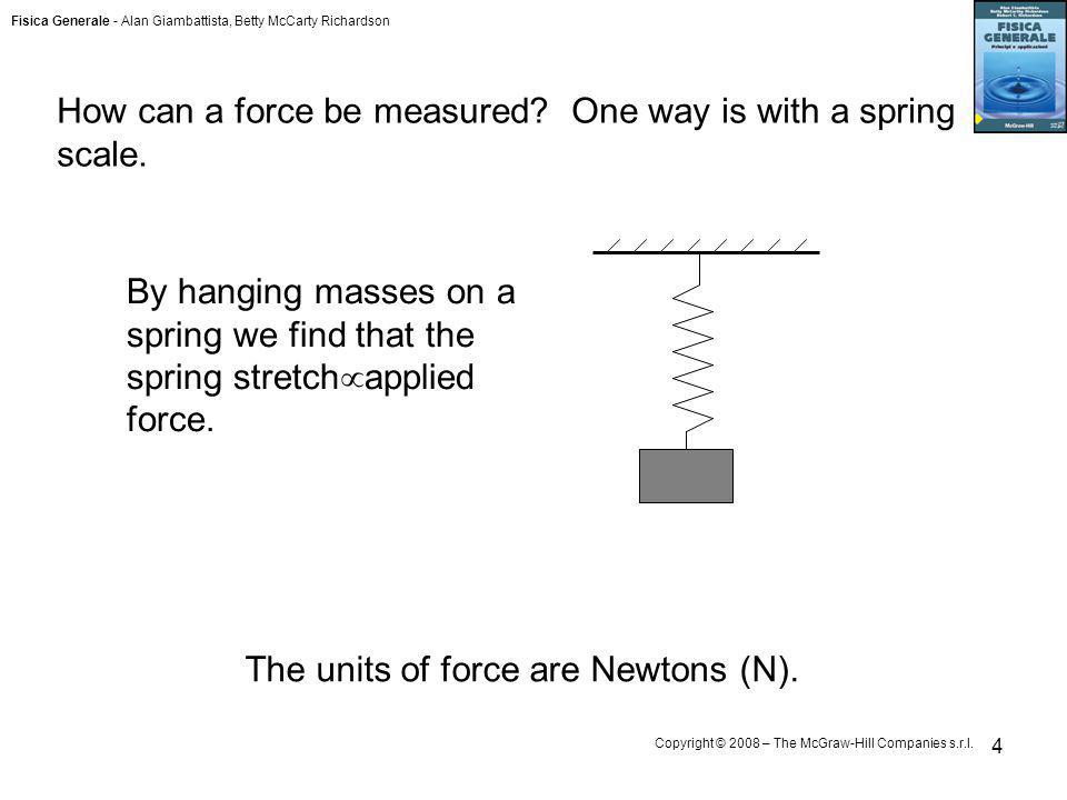 How can a force be measured One way is with a spring scale.