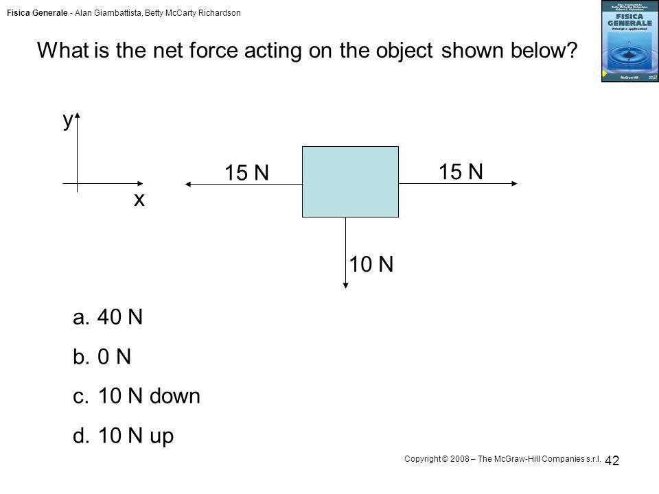 What is the net force acting on the object shown below