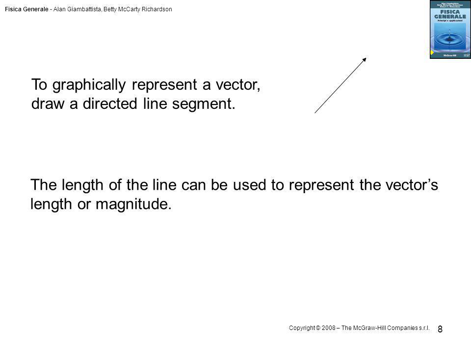 To graphically represent a vector, draw a directed line segment.