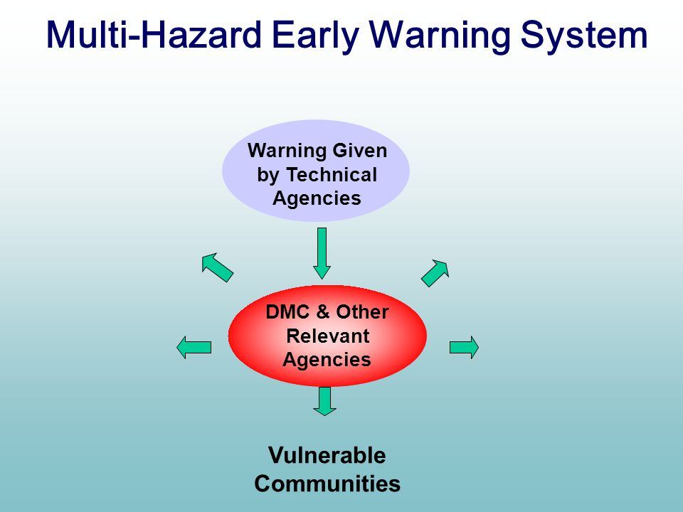 Multi-Hazard Early Warning System