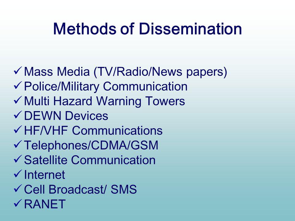 Methods of Dissemination