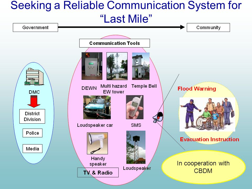 Seeking a Reliable Communication System for Last Mile