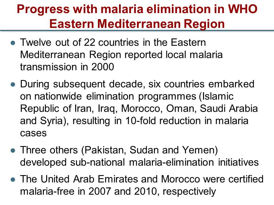 Progress with malaria elimination in WHO Eastern Mediterranean Region