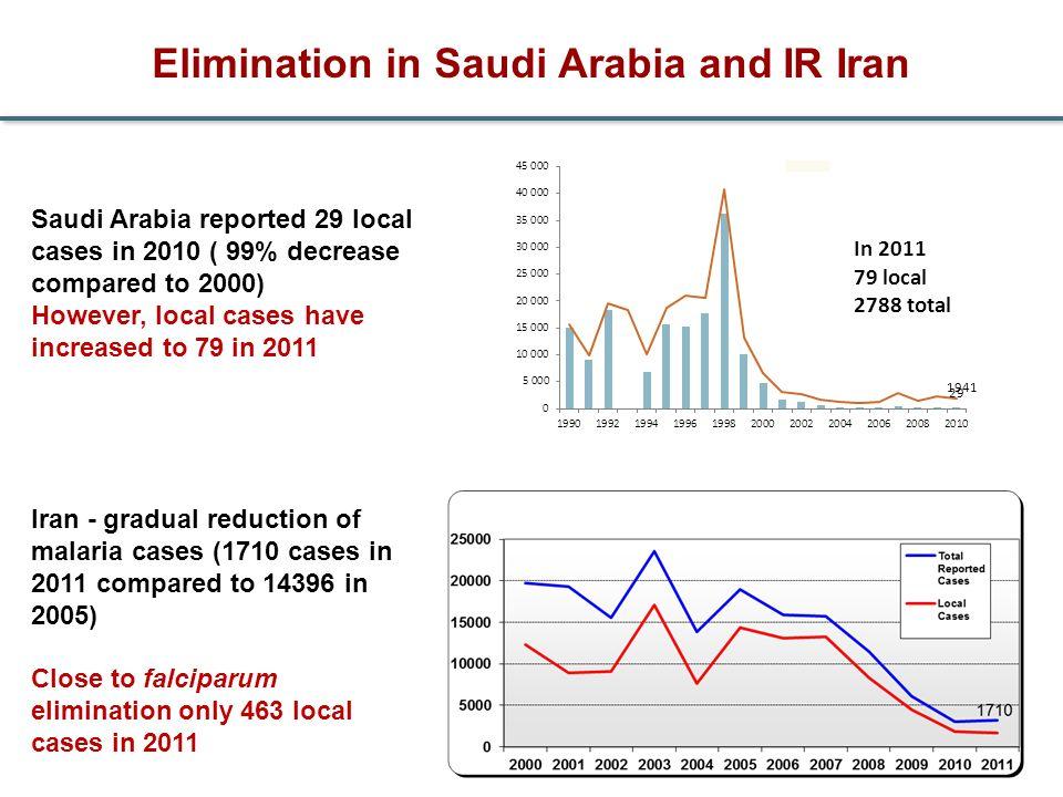 Elimination in Saudi Arabia and IR Iran