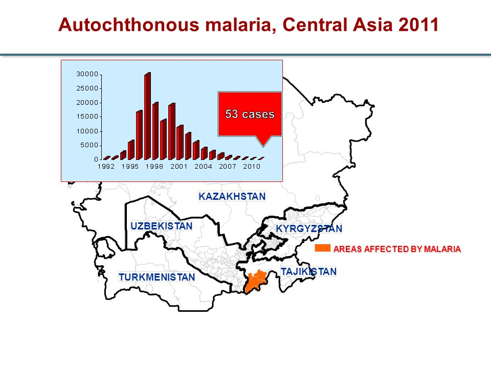 Autochthonous malaria, Central Asia 2011