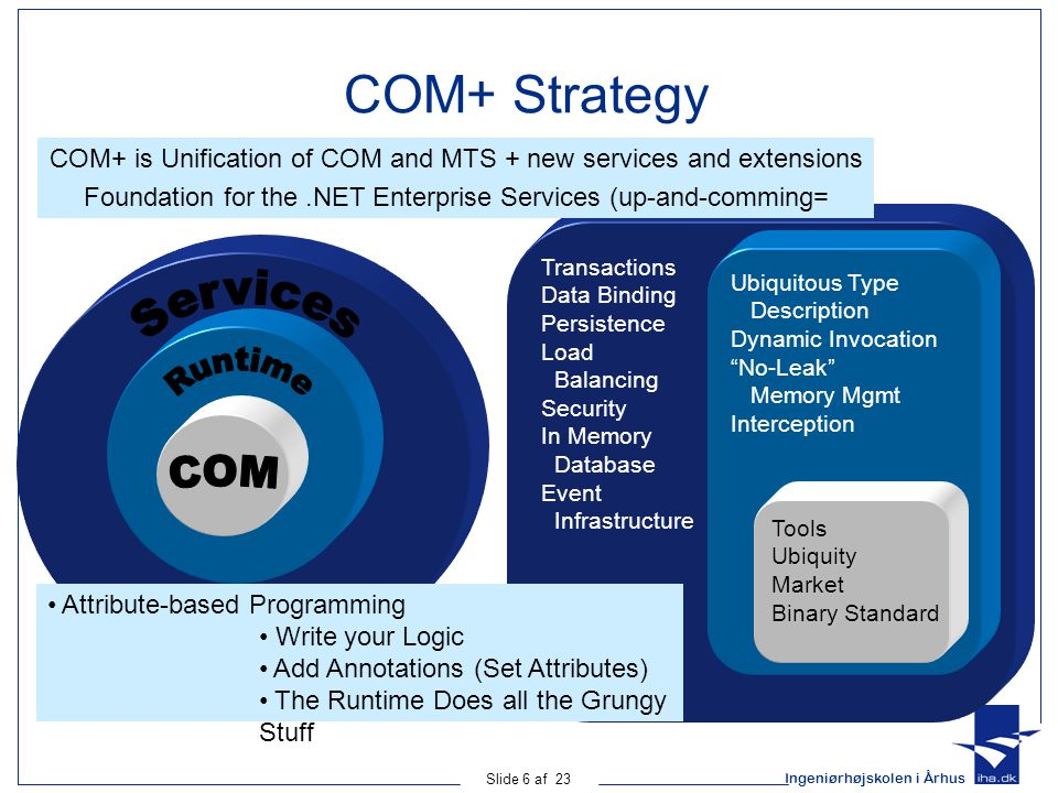 COM+ Strategy Services Runtime COM