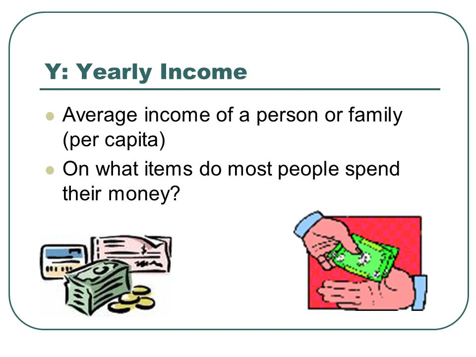 Y: Yearly Income Average income of a person or family (per capita)