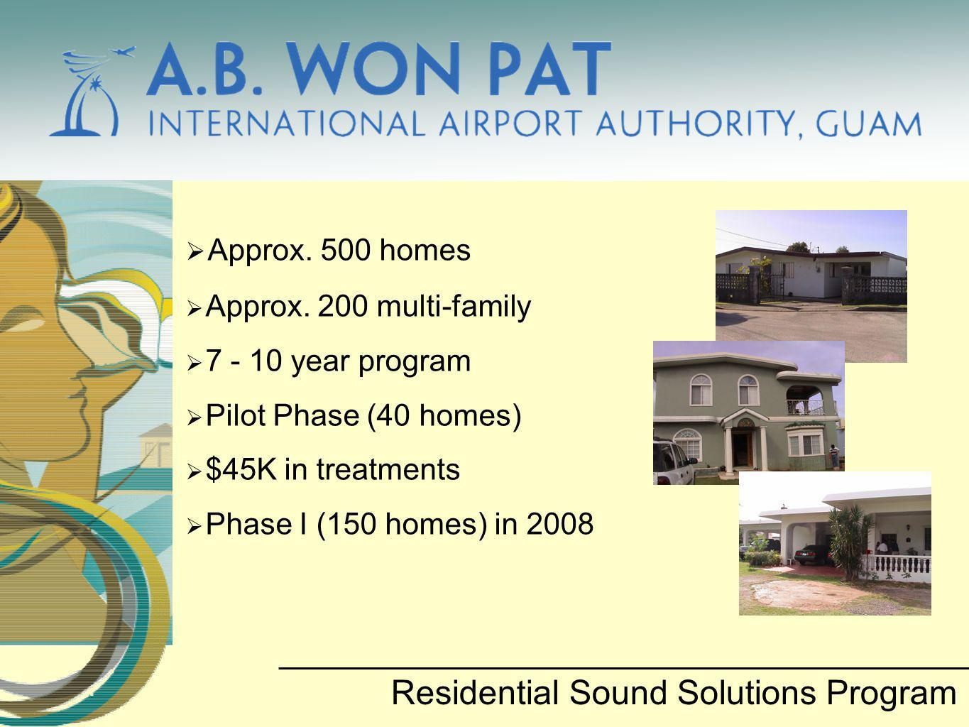 Residential Sound Solutions Program
