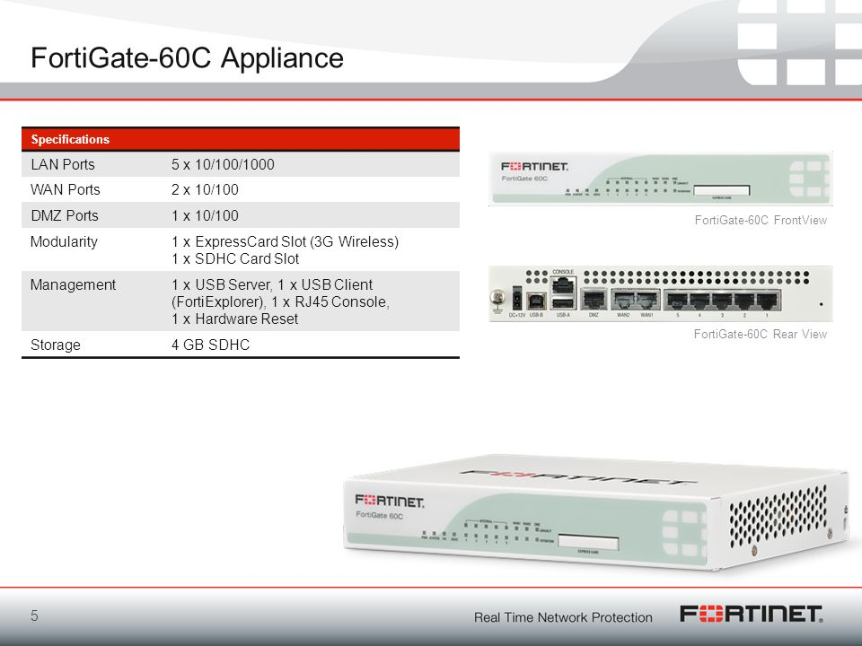 FortiGate-60C Appliance