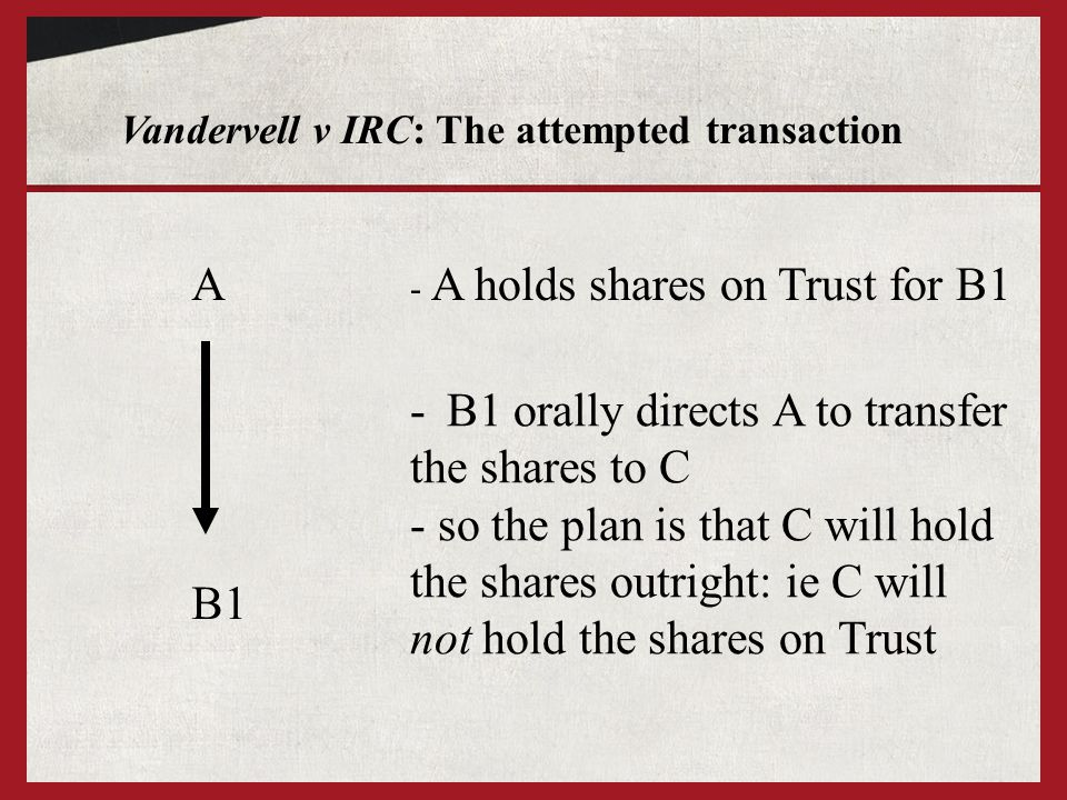 - B1 orally directs A to transfer the shares to C