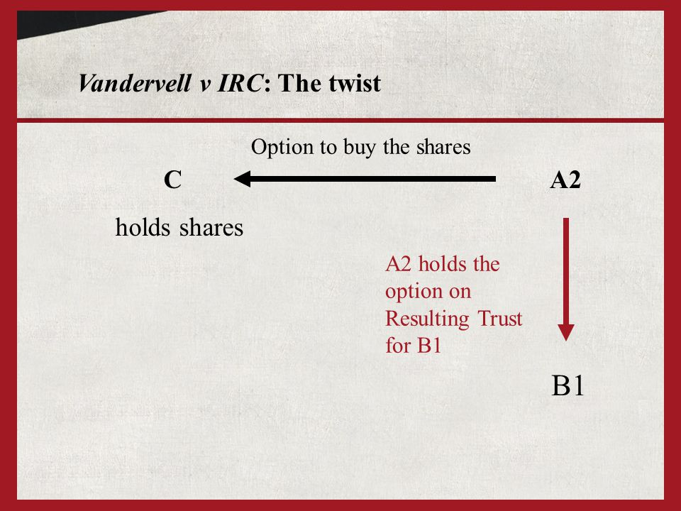 B1 Vandervell v IRC: The twist C holds shares A2