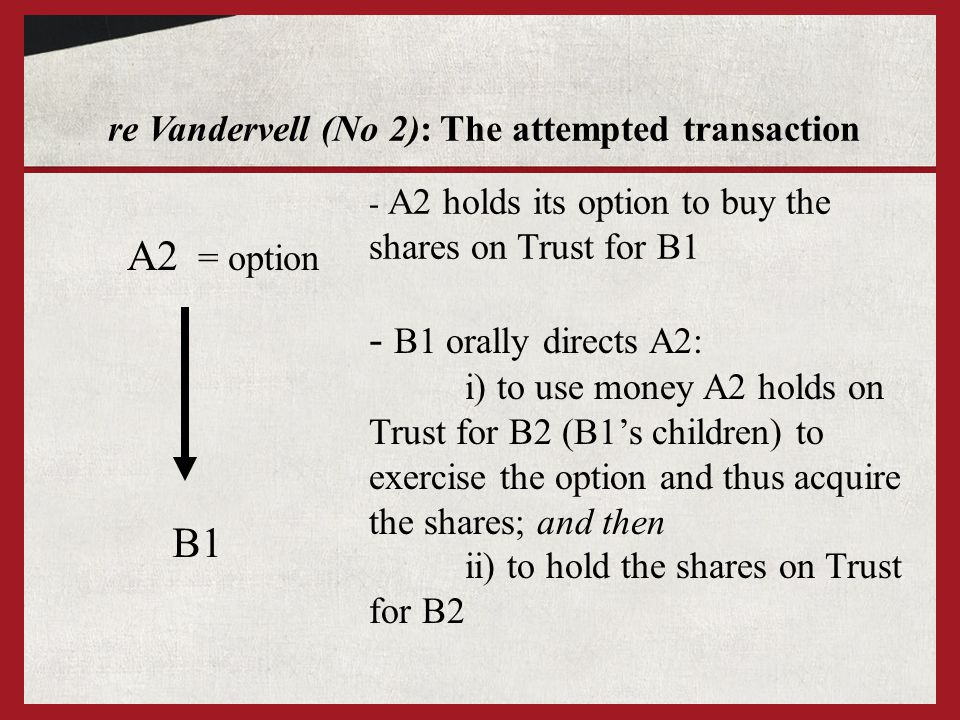 re Vandervell (No 2): The attempted transaction