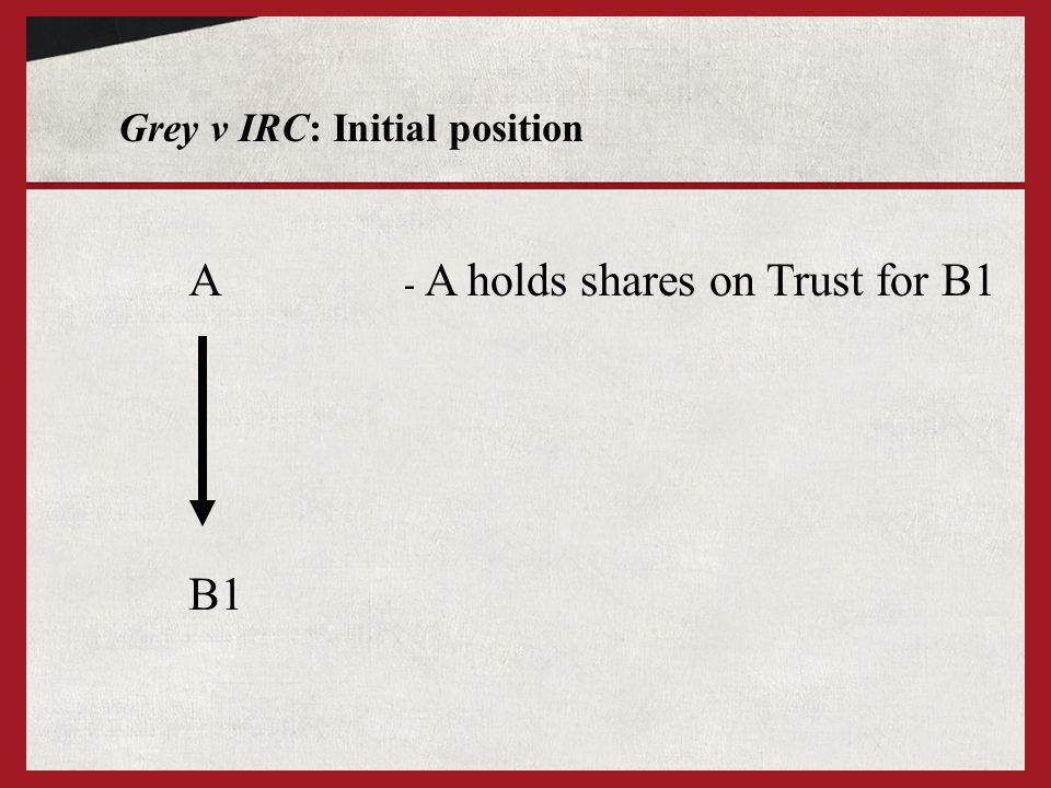Grey v IRC: Initial position