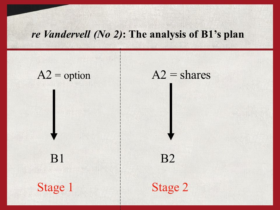 A2 = option A2 = shares B1 B2 Stage 1 Stage 2