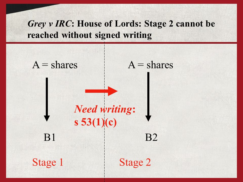 A = shares A = shares Need writing: s 53(1)(c) B1 B2 Stage 1 Stage 2