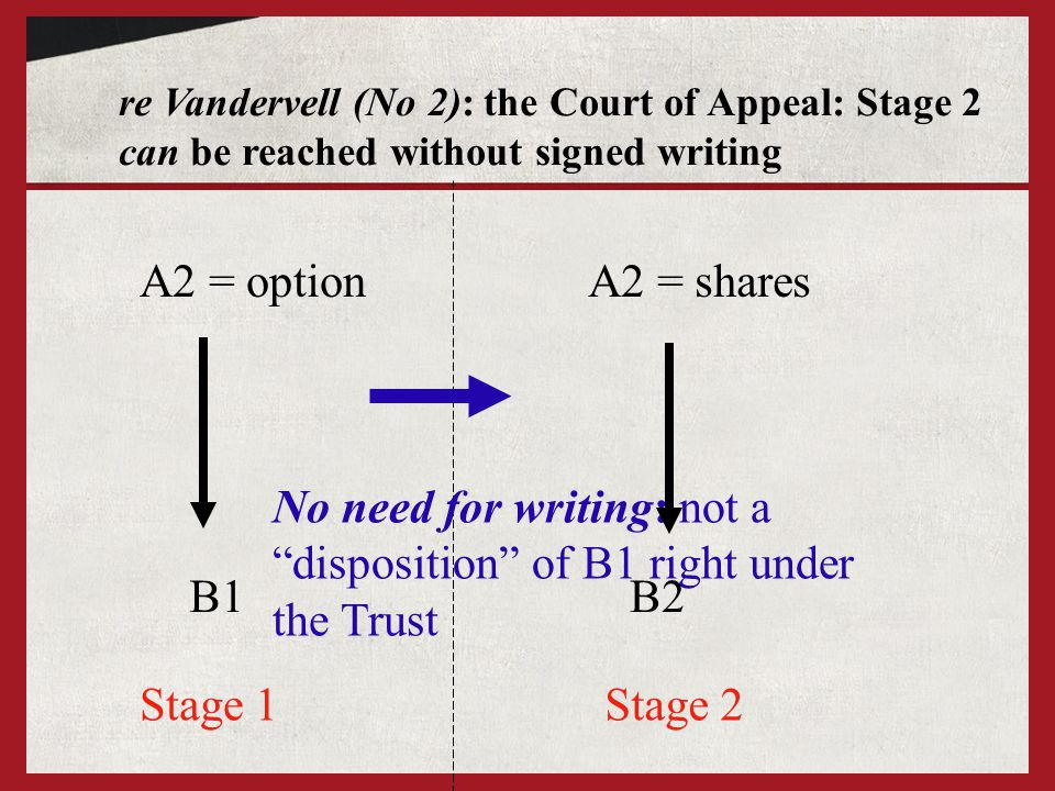 No need for writing: not a disposition of B1 right under the Trust
