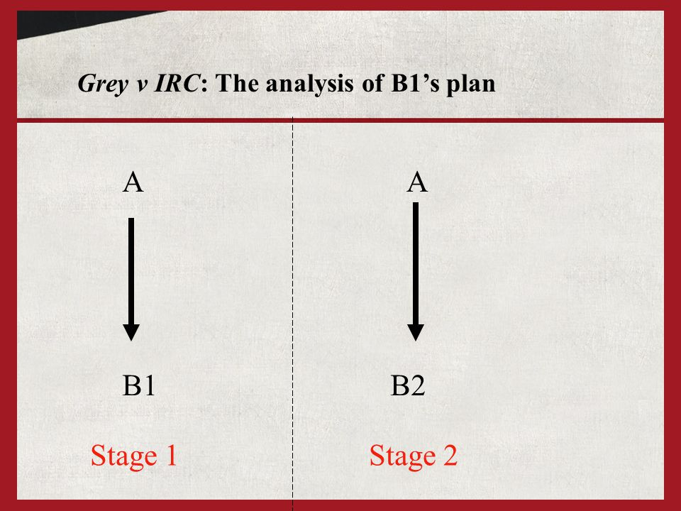 Grey v IRC: The analysis of B1's plan