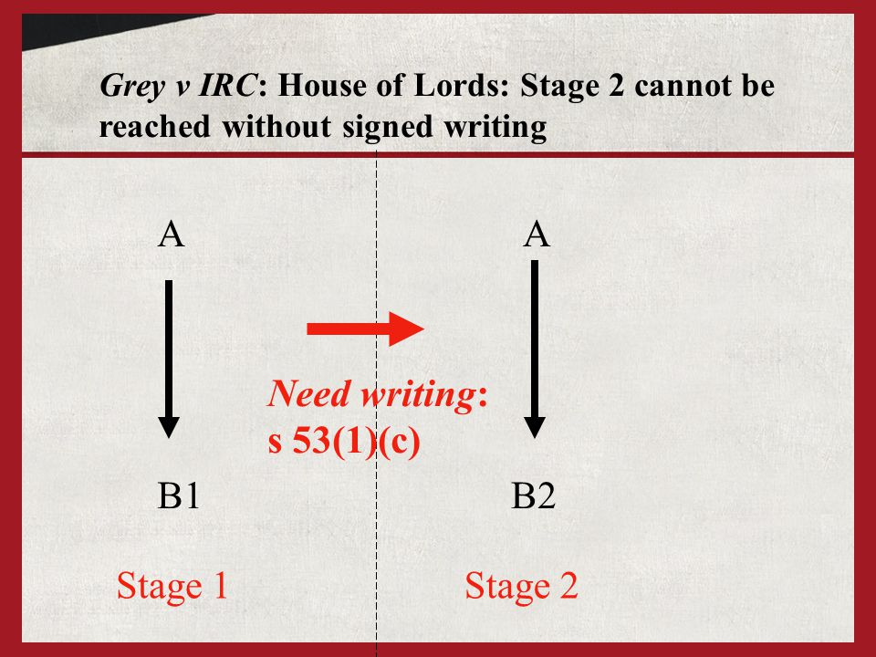 A A Need writing: s 53(1)(c) B1 B2 Stage 1 Stage 2