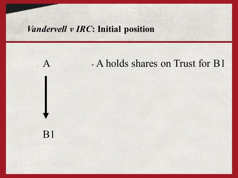Vandervell v IRC: Initial position