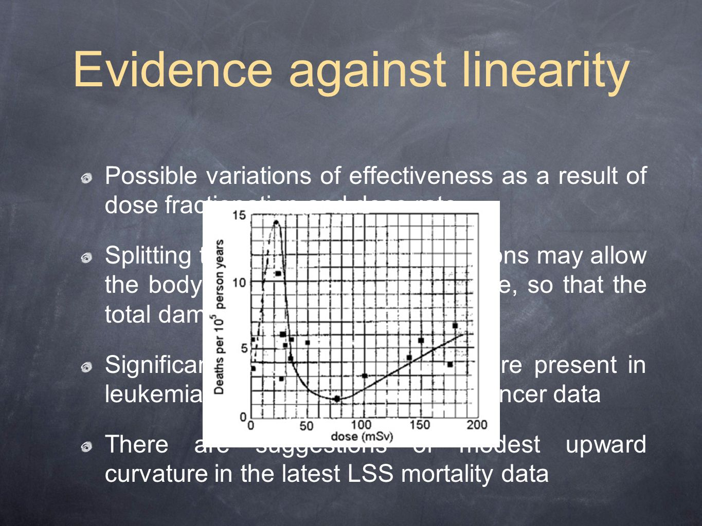 Evidence against linearity
