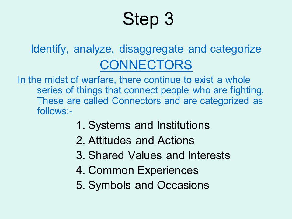 Identify, analyze, disaggregate and categorize