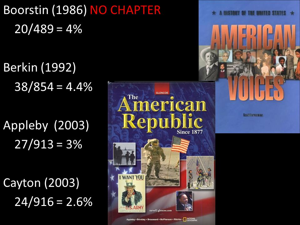 Boorstin (1986) NO CHAPTER 20/489 = 4% Berkin (1992) 38/854 = 4.4% Appleby (2003) 27/913 = 3% Cayton (2003)