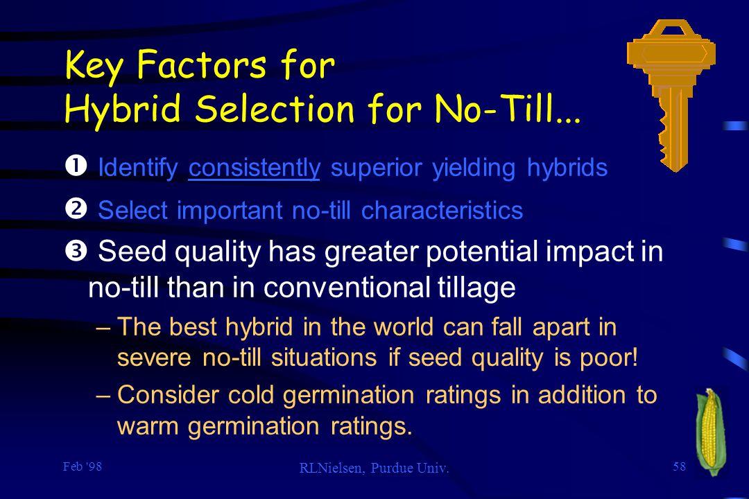Key Factors for Hybrid Selection for No-Till...