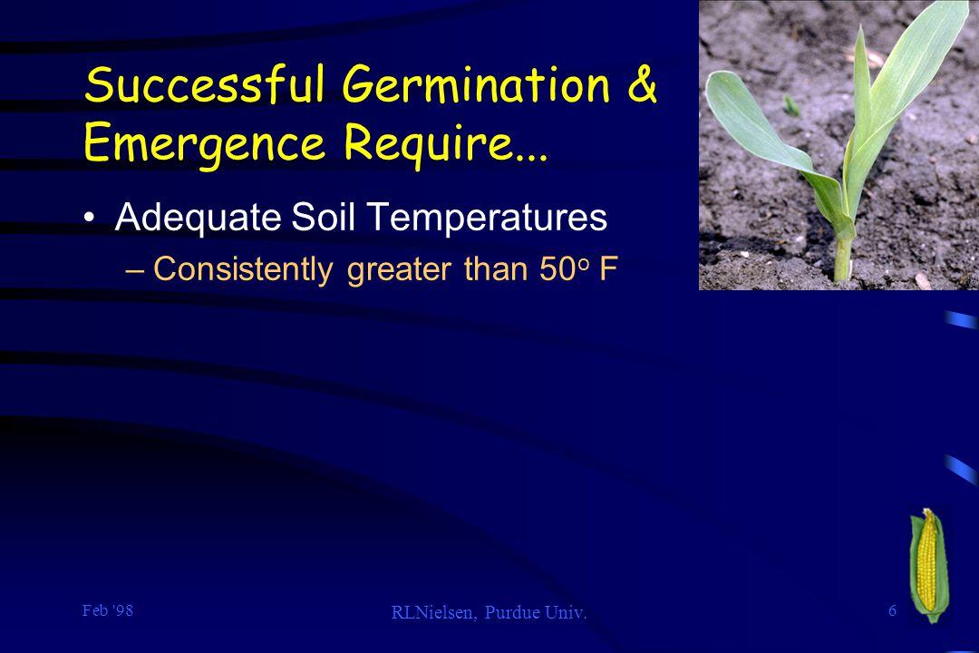 Successful Germination & Emergence Require...
