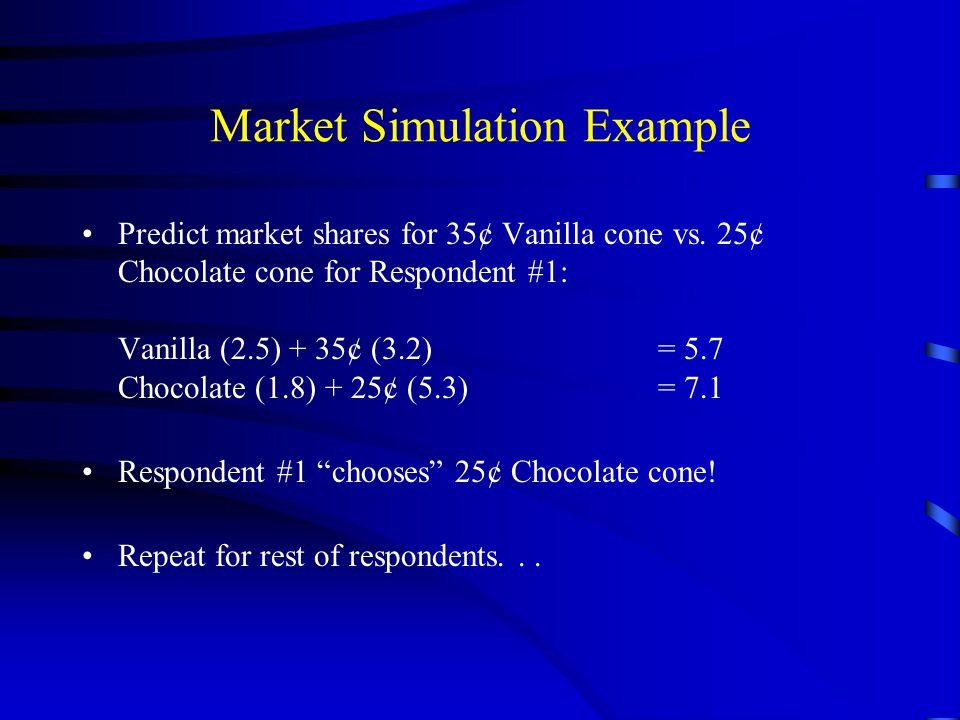Market Simulation Example