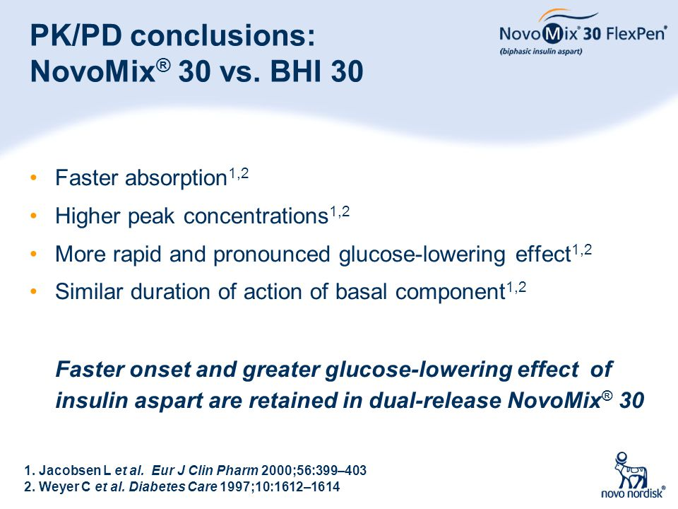 PK/PD conclusions: NovoMix® 30 vs. BHI 30