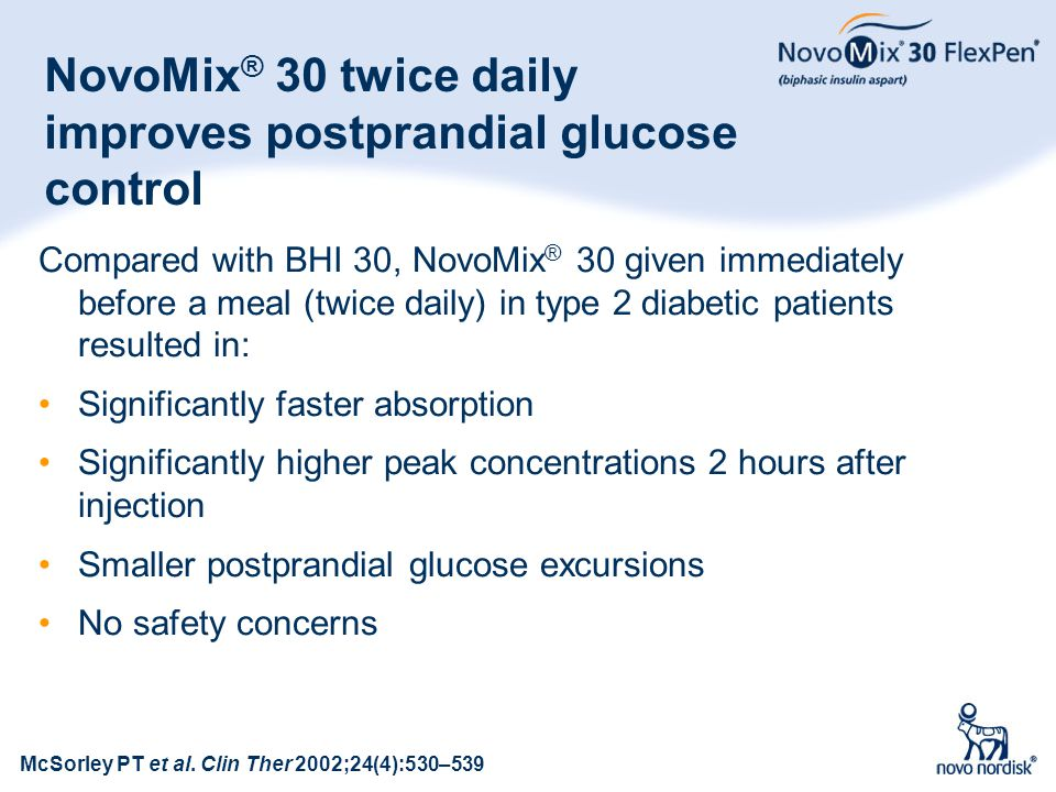 NovoMix® 30 twice daily improves postprandial glucose control