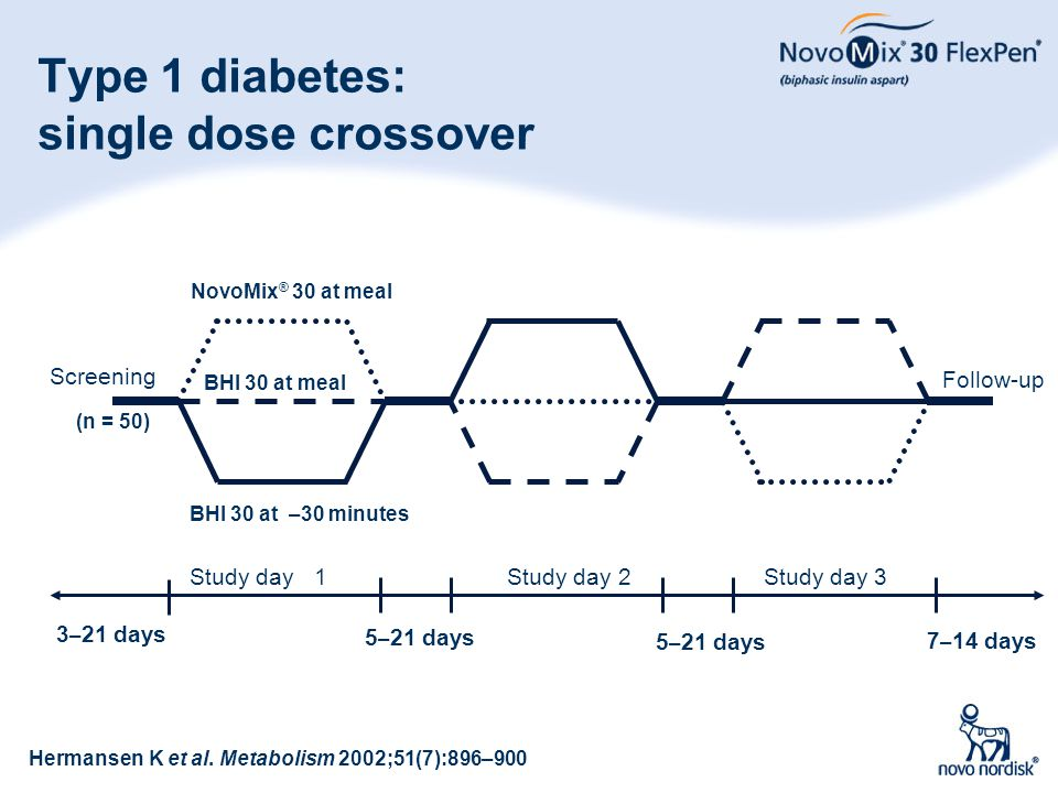 Type 1 diabetes: single dose crossover