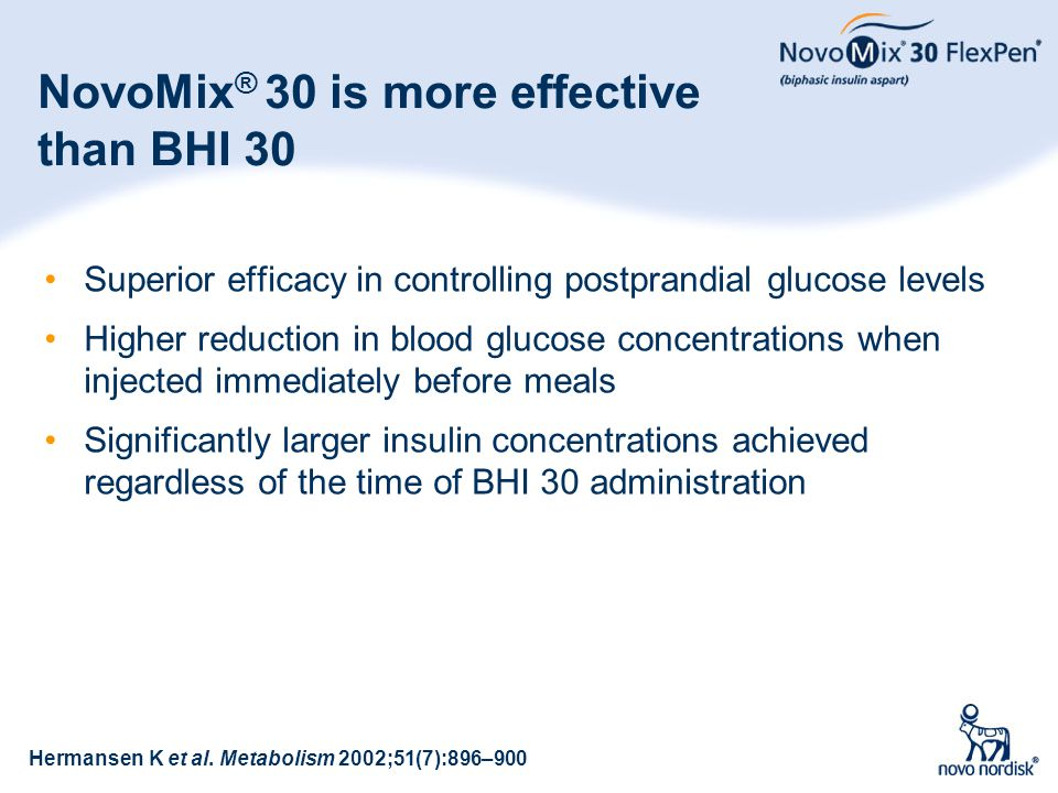 NovoMix® 30 is more effective than BHI 30