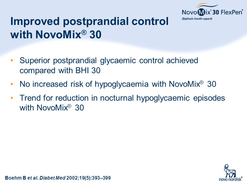 Improved postprandial control with NovoMix® 30