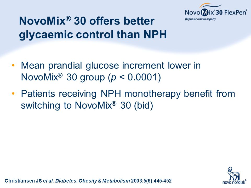 NovoMix® 30 offers better glycaemic control than NPH