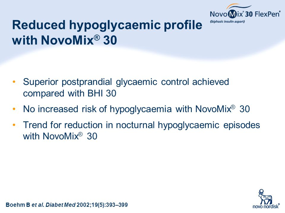 Reduced hypoglycaemic profile with NovoMix® 30