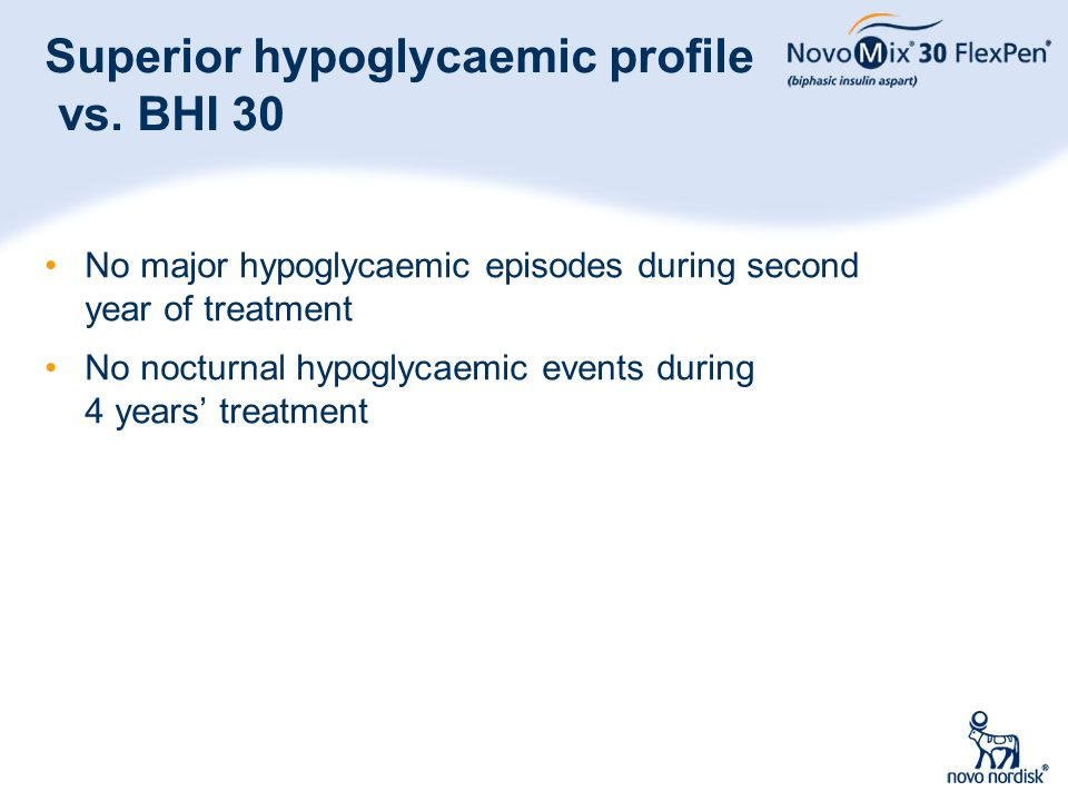 Superior hypoglycaemic profile vs. BHI 30