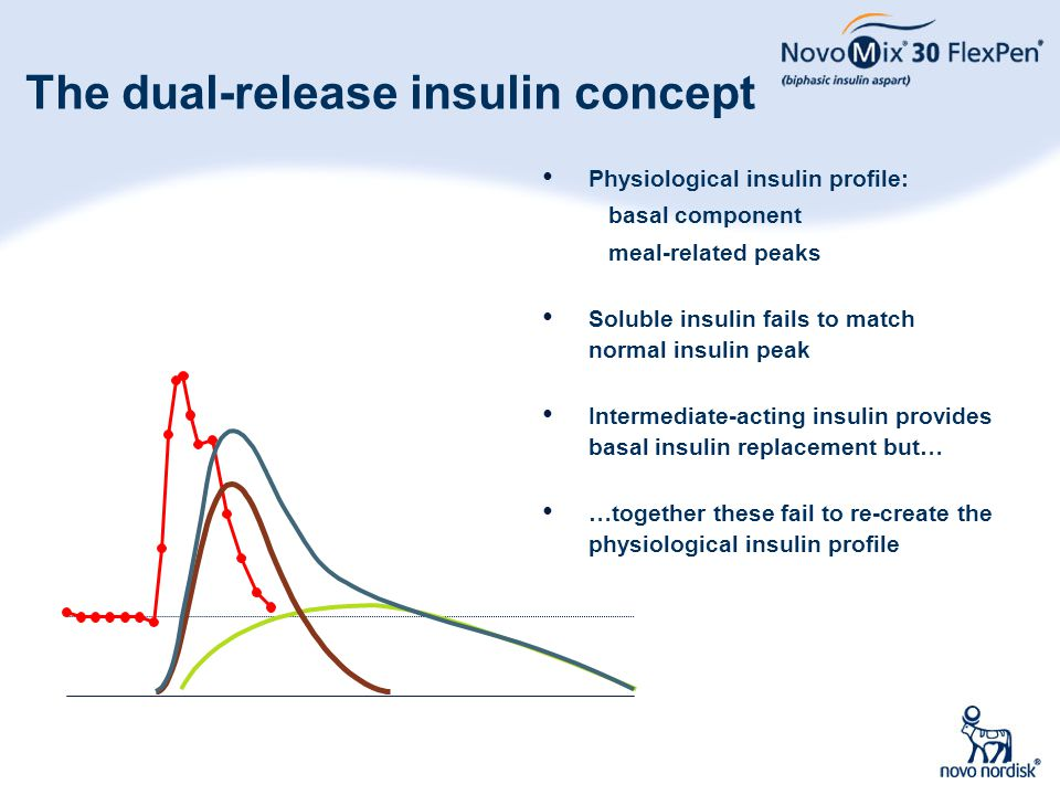 The dual-release insulin concept