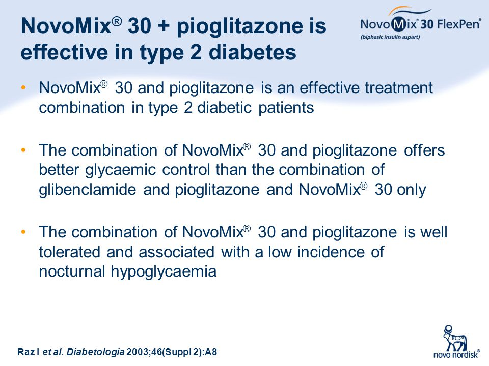 NovoMix® 30 + pioglitazone is effective in type 2 diabetes