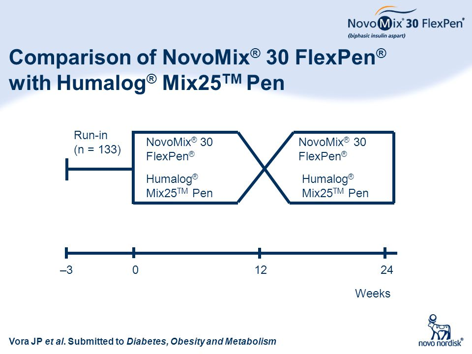 Comparison of NovoMix® 30 FlexPen® with Humalog® Mix25TM Pen