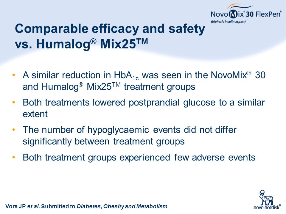 Comparable efficacy and safety vs. Humalog® Mix25TM