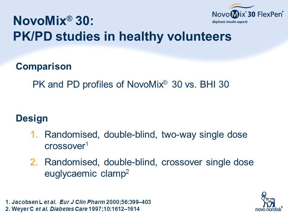 NovoMix® 30: PK/PD studies in healthy volunteers