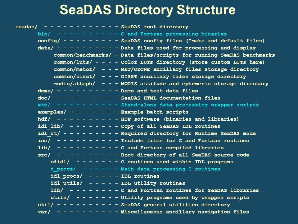 SeaDAS Directory Structure