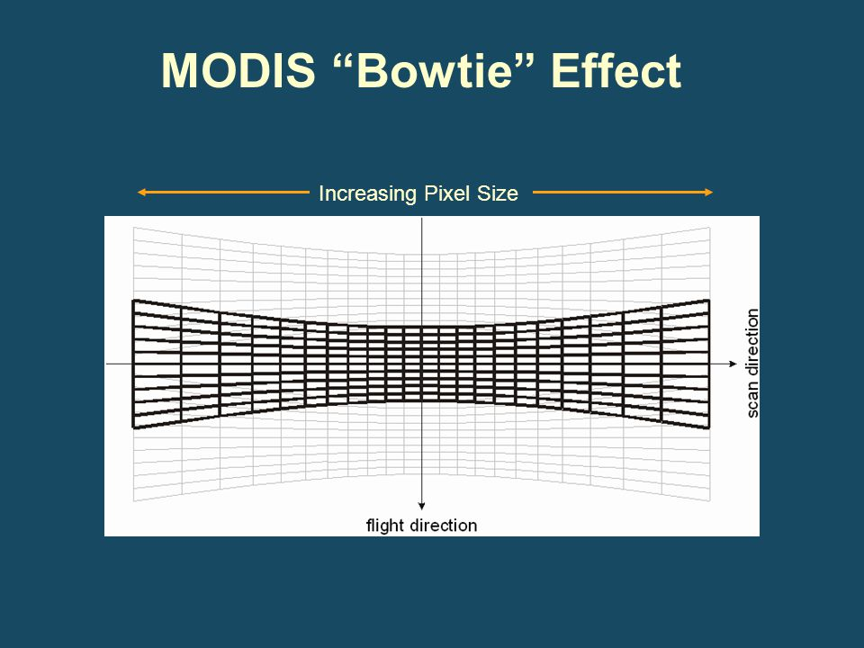 MODIS Bowtie Effect Increasing Pixel Size