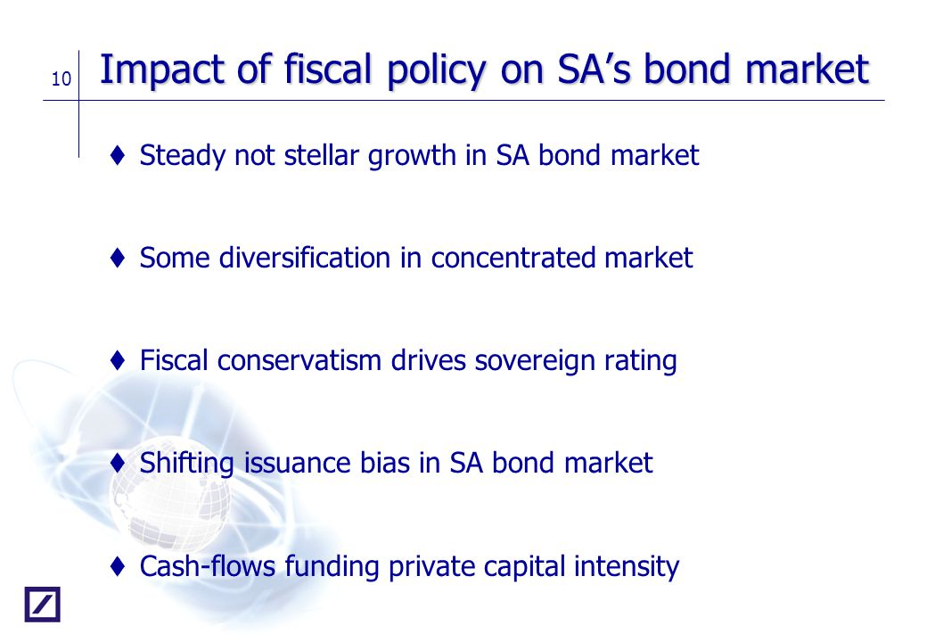 Impact of fiscal policy on SA's bond market