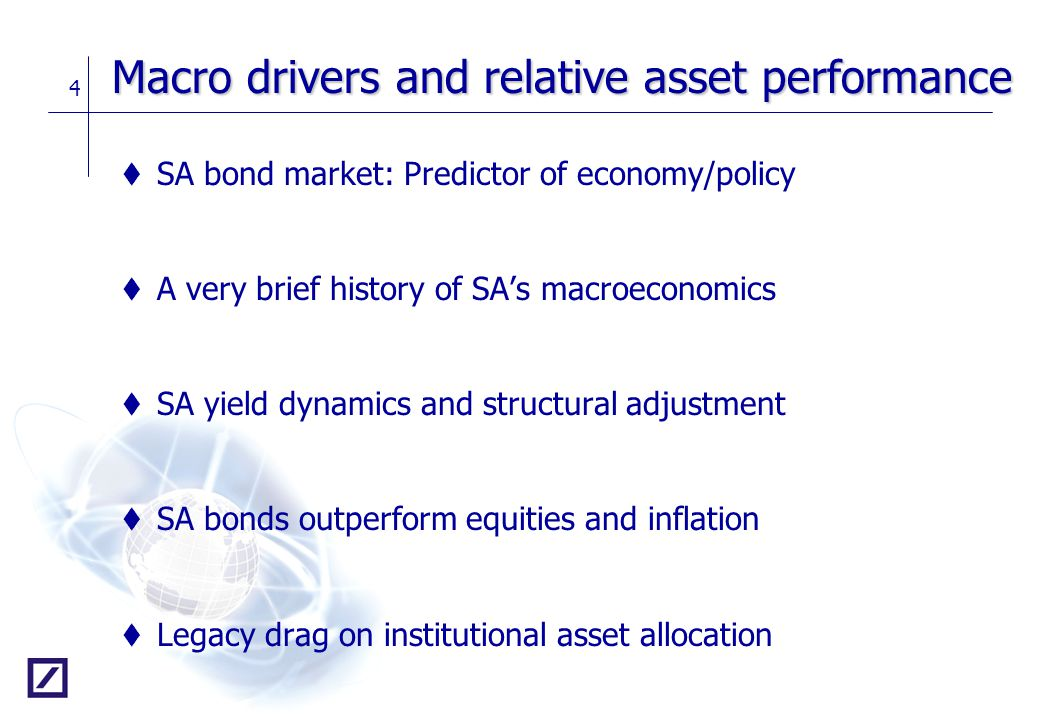 Macro drivers and relative asset performance