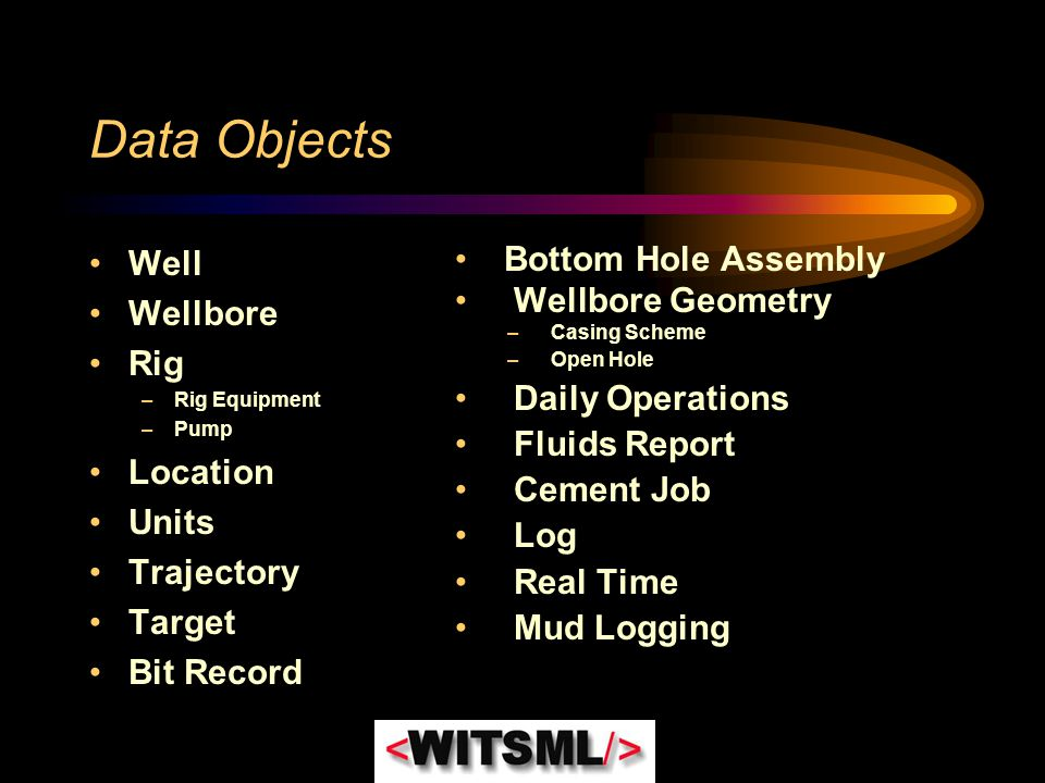 Data Objects Well Wellbore Rig Location Units Trajectory Target