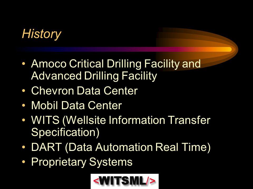 History Amoco Critical Drilling Facility and Advanced Drilling Facility. Chevron Data Center. Mobil Data Center.